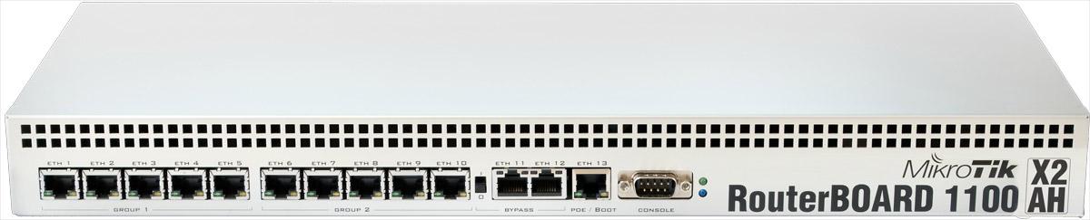 Mikrotik RouterOS MIKROTIKORGPL Mikrotik System